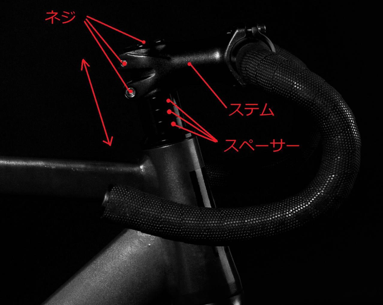 ハンドル位置を変える【縦】